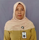 TUTUT SETYARINI, S.Pd : Guru B. Indonesia